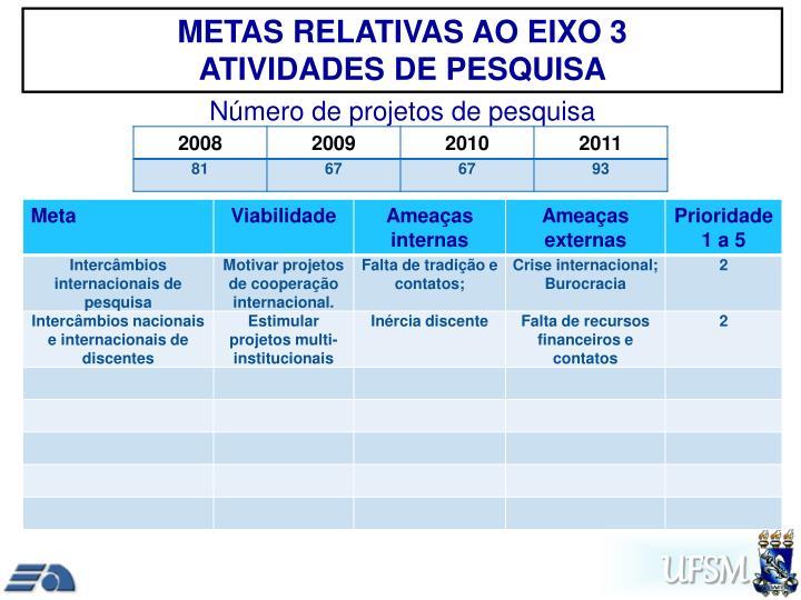 METAS RELATIVAS AO EIXO 3