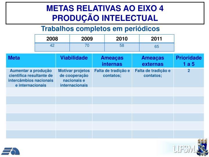 METAS RELATIVAS AO EIXO 4