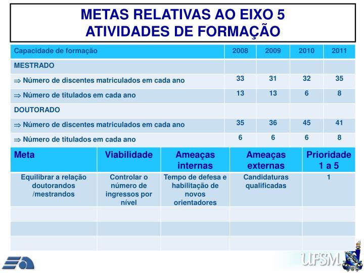 METAS RELATIVAS AO EIXO 5