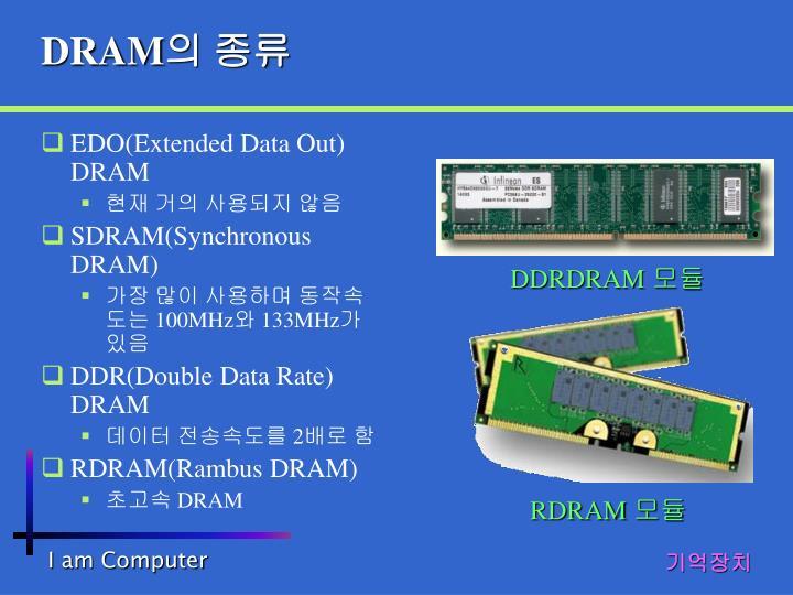 EDO(Extended Data Out) DRAM