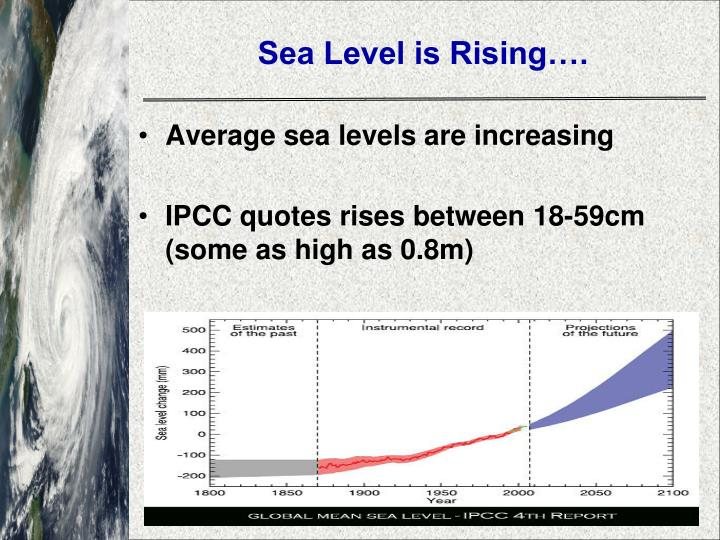 Sea Level is Rising….