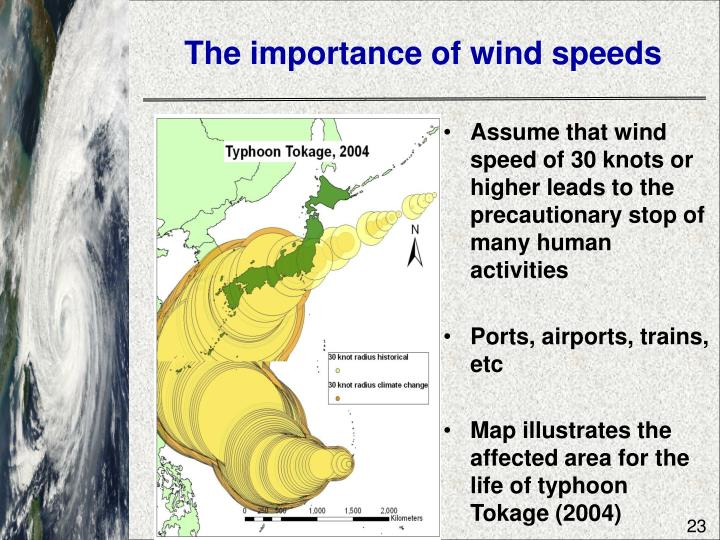 The importance of wind speeds