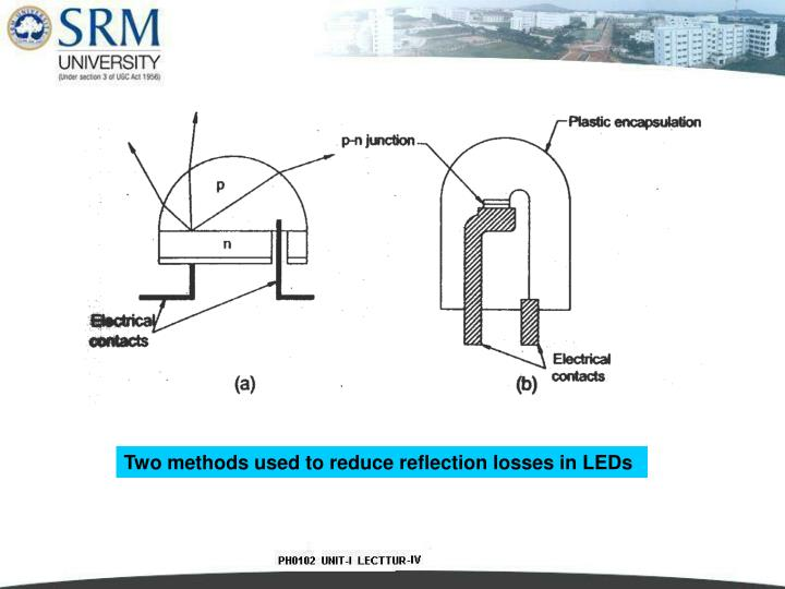 Two methods used to reduce reflection losses in LEDs