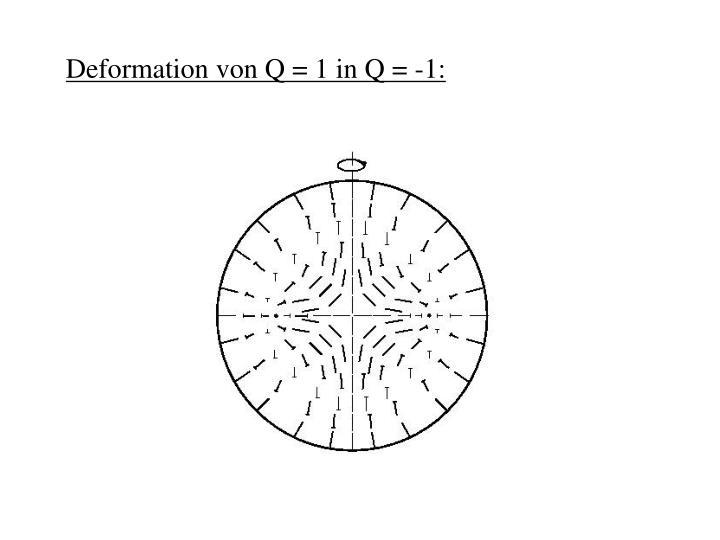 Deformation von Q = 1 in Q = -1: