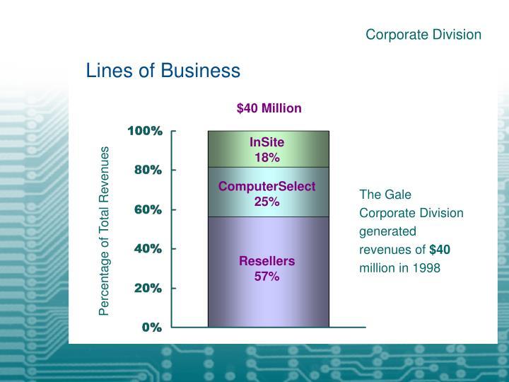 Corporate Division