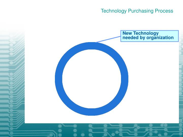 Technology Purchasing Process