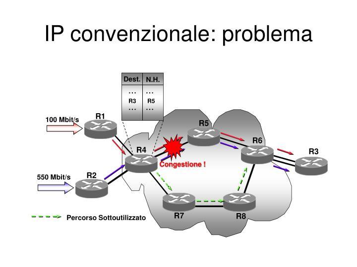 Ip convenzionale problema