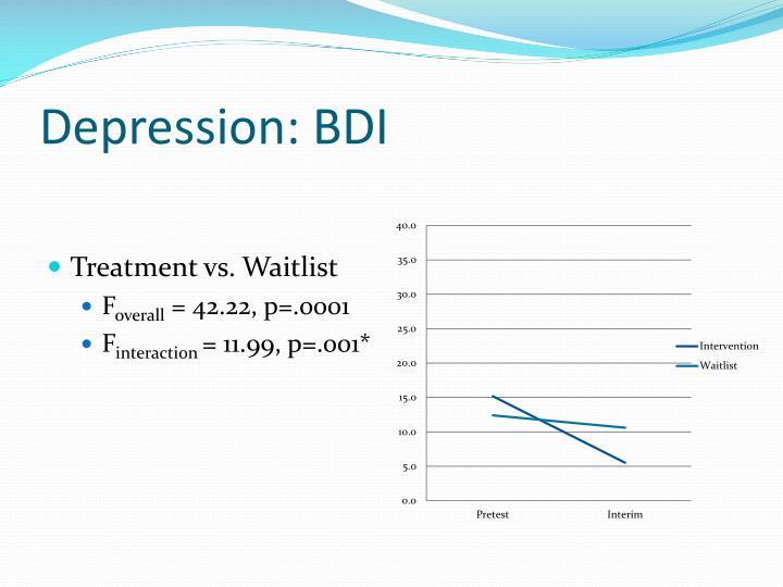Depression: BDI