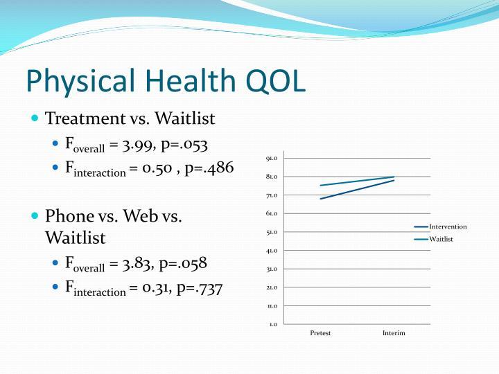 Physical Health QOL