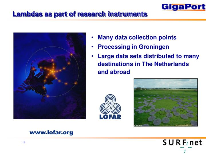 Lambdas as part of research instruments