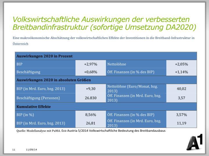 Volkswirtschaftliche Auswirkungen der verbesserten Breitbandinfrastruktur (sofortige