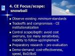 4 ce focus scope snowball