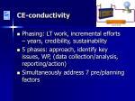 ce conductivity