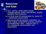 resources and gaps