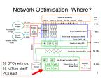 network optimisation where