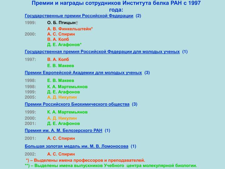 Премии и награды сотрудников Института белка РАН