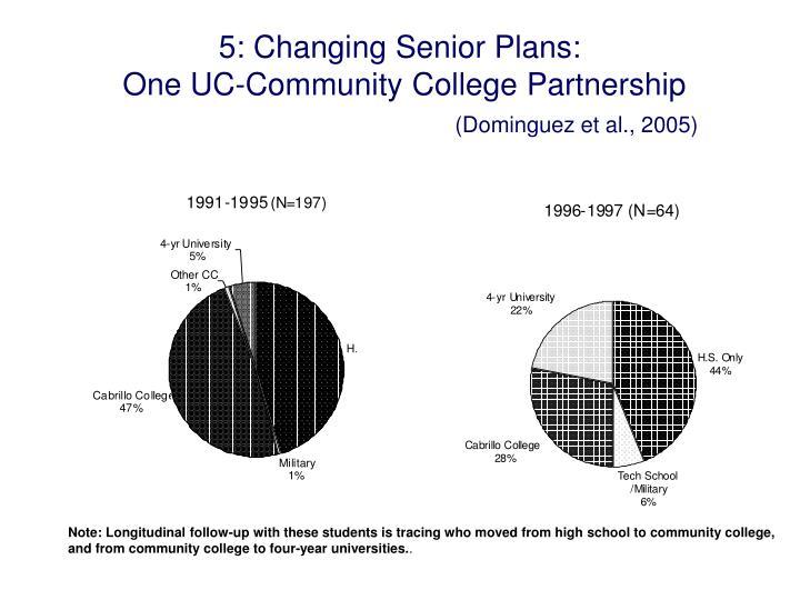 5: Changing Senior Plans: