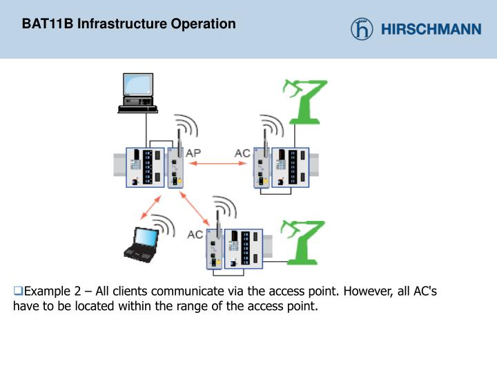 BAT11B Infrastructure Operation