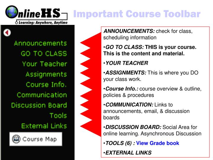 Important Course Toolbar