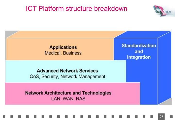 ICT Platform structure breakdown