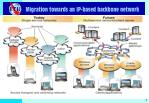 migration towards an ip based backbone network