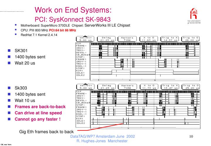 Work on End Systems:
