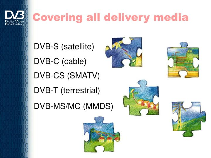 Covering all delivery media