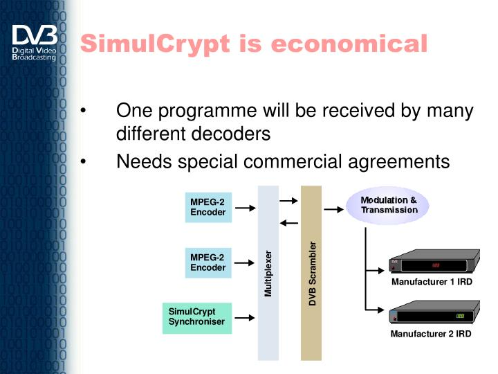 SimulCrypt is economical