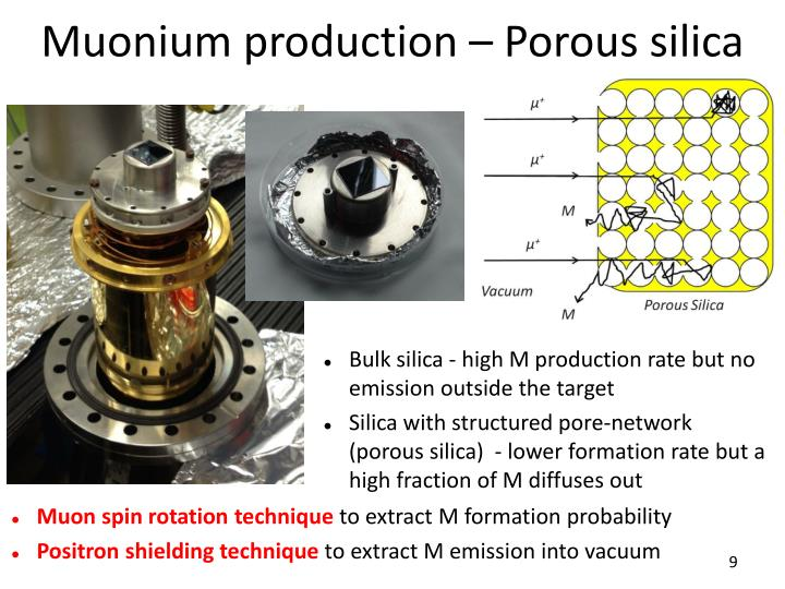 Muonium production – Porous silica