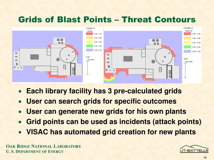 Grids of Blast Points – Threat Contours