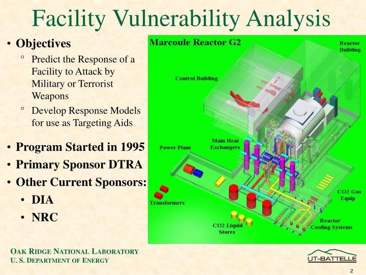 Facility Vulnerability Analysis