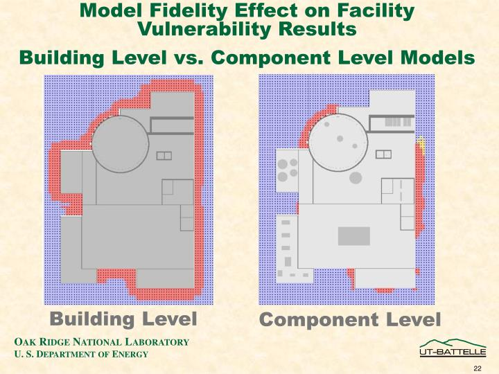 Model Fidelity Effect on Facility Vulnerability Results