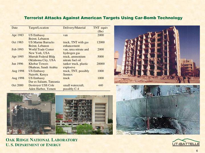Terrorist Attacks Against American Targets Using Car-Bomb Technology