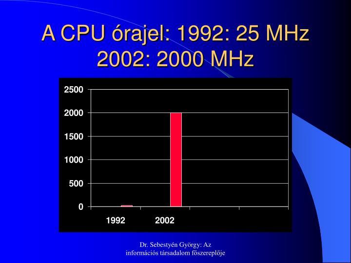 A CPU órajel: 1992: 25 MHz  2002: 2000 MHz