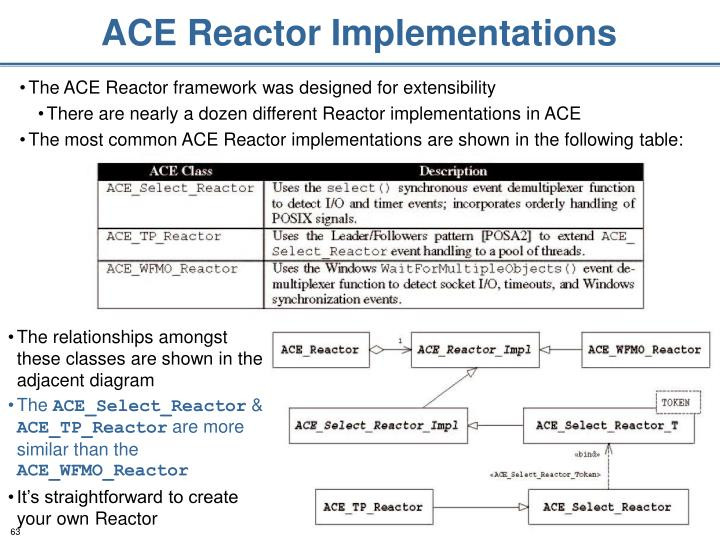 ACE Reactor Implementations