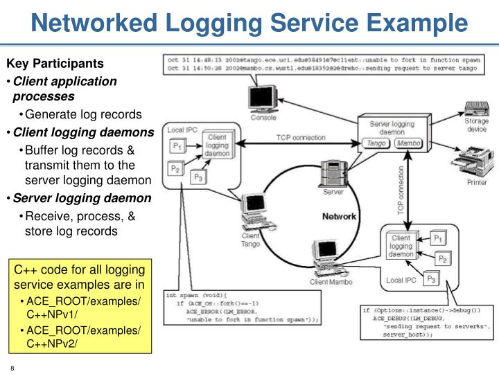 Networked Logging Service Example