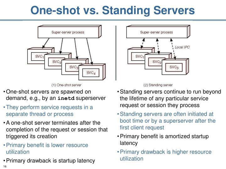 One-shot vs. Standing Servers