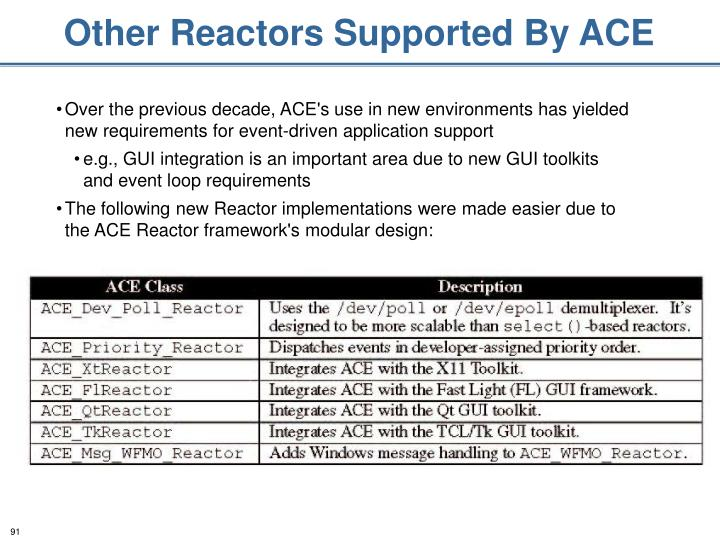 Other Reactors Supported By ACE