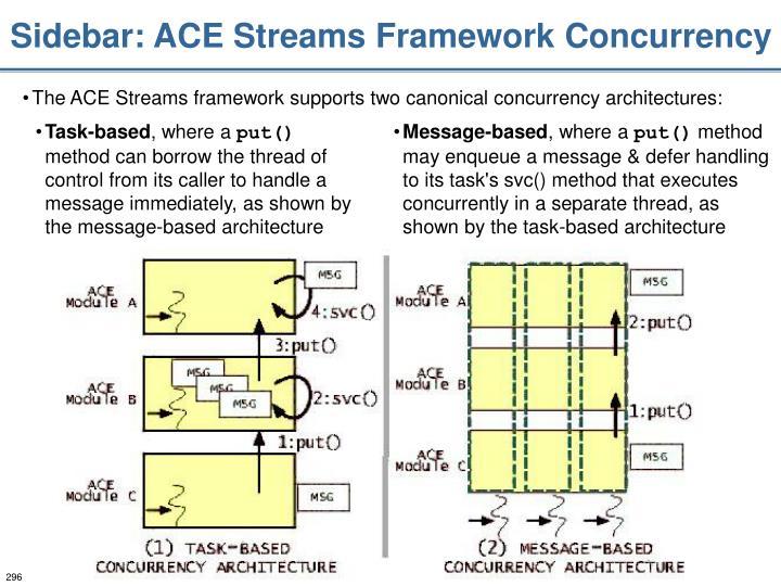 Sidebar: ACE Streams Framework Concurrency