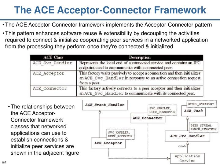 The ACE Acceptor-Connector Framework