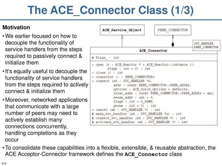 The ACE_Connector Class (1/3)