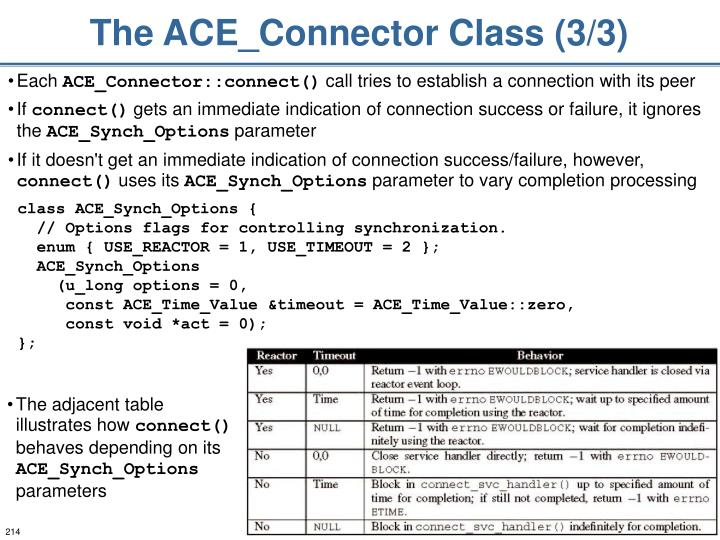 The ACE_Connector Class (3/3)