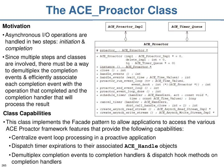 The ACE_Proactor Class