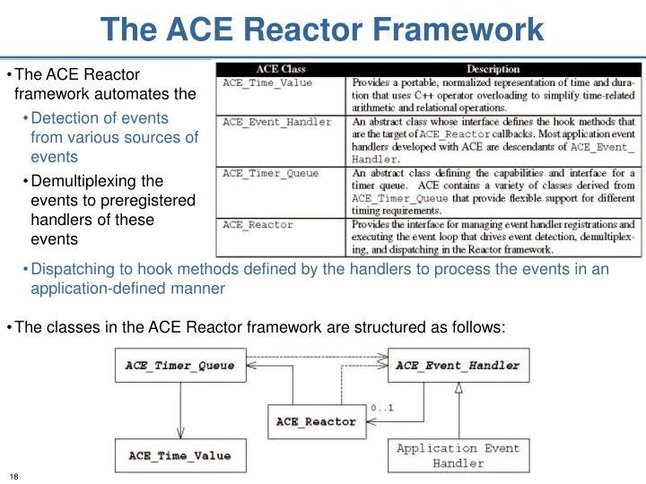 The ACE Reactor Framework