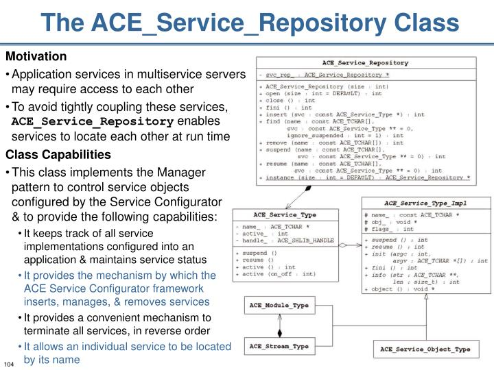 The ACE_Service_Repository Class