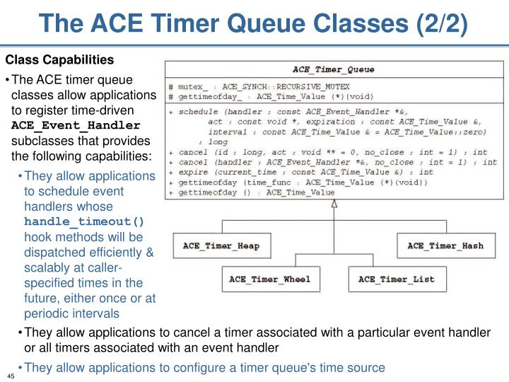 The ACE Timer Queue Classes (2/2)