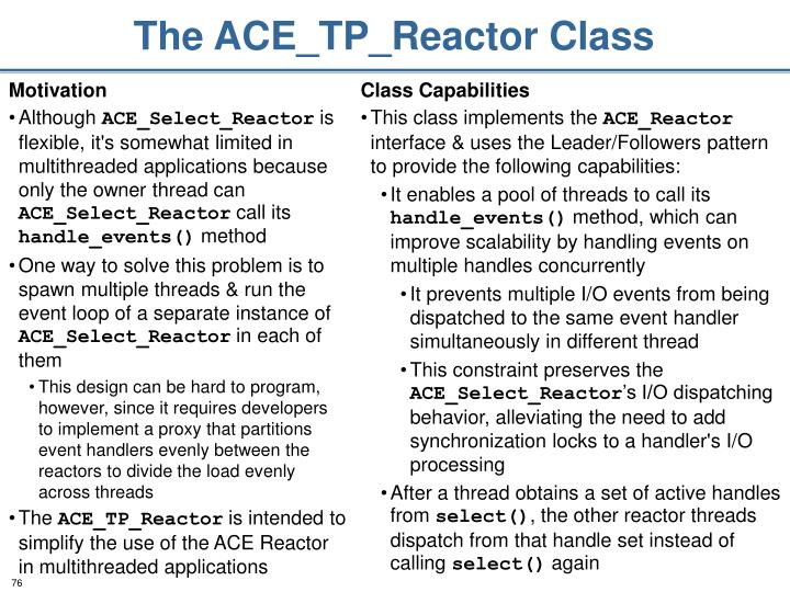 The ACE_TP_Reactor Class