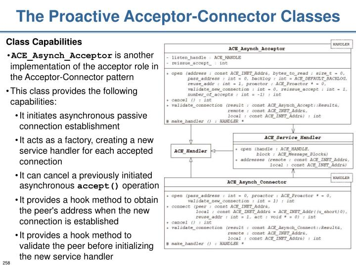 The Proactive Acceptor-Connector Classes
