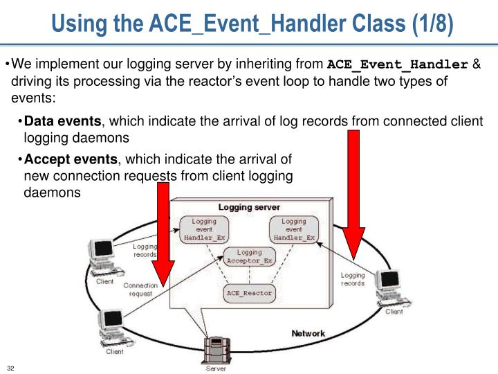 Using the ACE_Event_Handler Class (1/8)