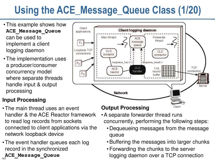 Using the ACE_Message_Queue Class (1/20)